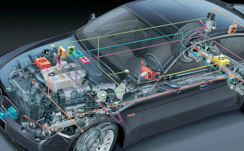 A inner structure of automotive